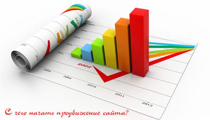 Продвижение сайта компании интернете раскрутка сайта в Первомайск